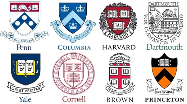 What Are The Ivy League Schools